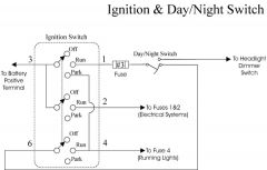 Ignition & Day Night Switch